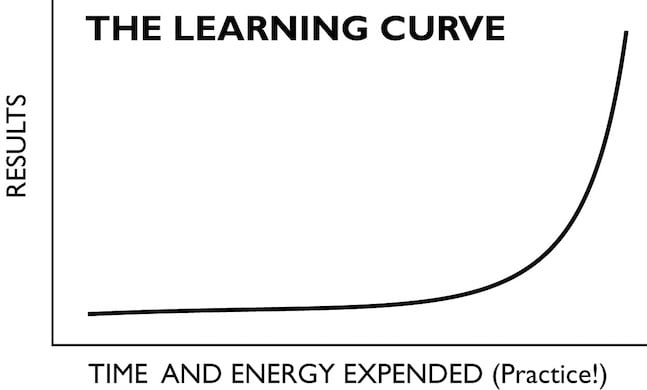 "A graph titled ""THE LEARNING CURVE. The vertical axis is labelled ""results."" The horizontal axis at the bottom is labelled ""Time and Energy Expended (Practice!) From the zero point of the axes, a black line slowly edges upward, until about 70% of the way across, it begins to steepen, then rises quickly."